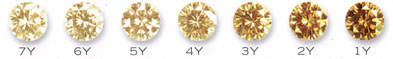 yellow diamonds color range